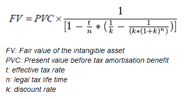 amortisation calculation formula